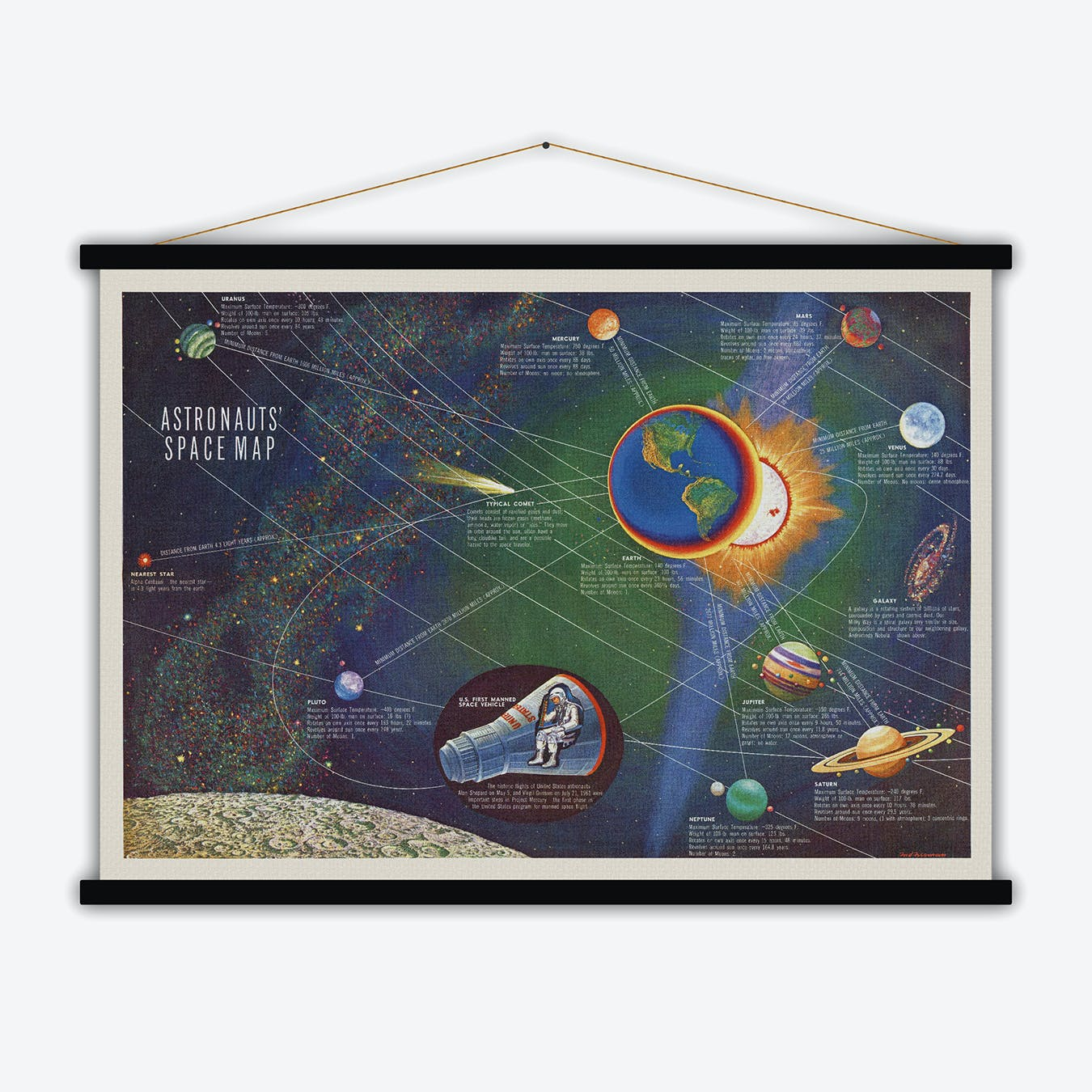 Astronauts Space Vintage Map
