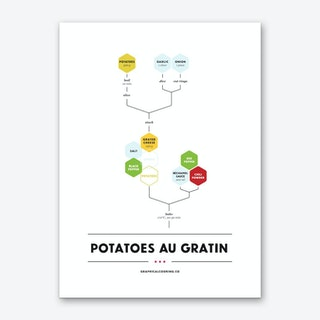 Potatoes au Gratin Art Print