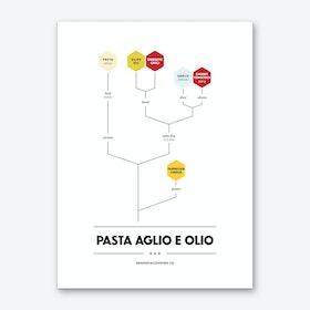Pasta Aglio e Olio Art Print
