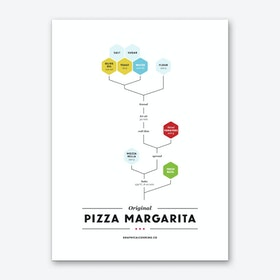 Pizza Margarita Art Print