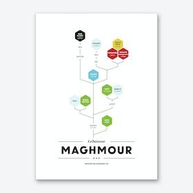 Maghmour Art Print