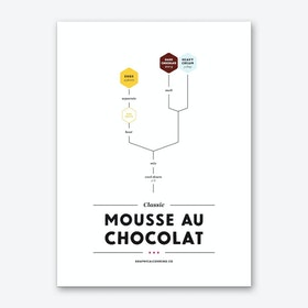 Mousse au Chocolat Art Print