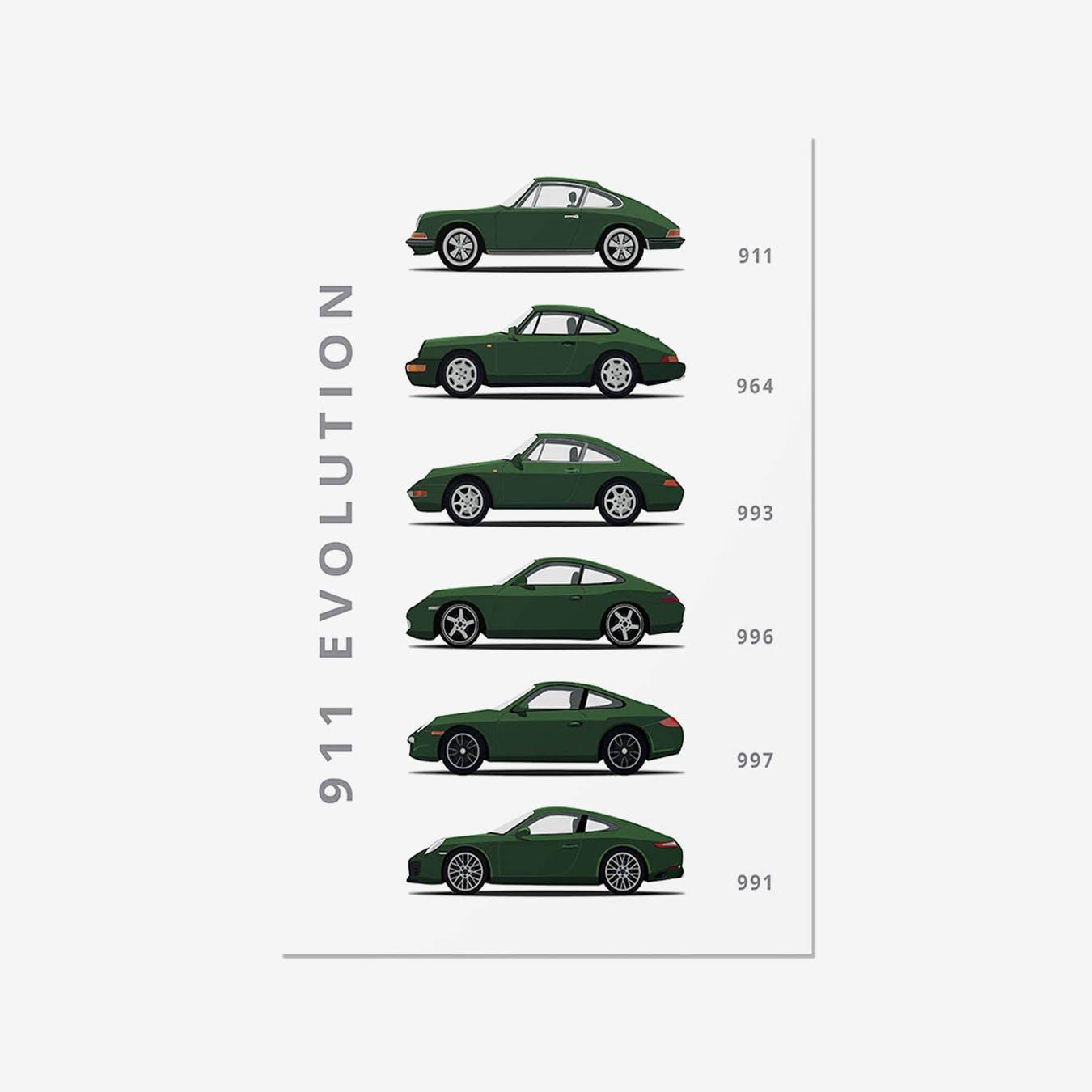 Porsche 911 , Car Print