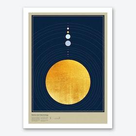 Planet Orbits Art Print