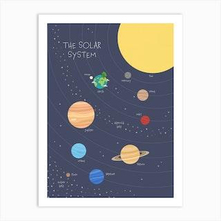 Solar System For Kids Art Print