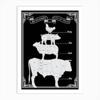 Butchers Cuts Of Meat Art Print