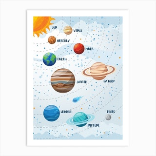 Solar System In White Art Print