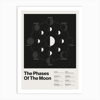 The Phases Of The Moon Art Print