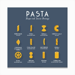 Pasta Shapes And Sauce Pairings Square Canvas Print