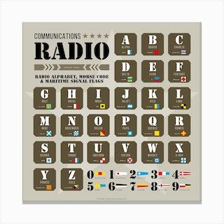 Radio Phonetic Alphabet Square Canvas Print
