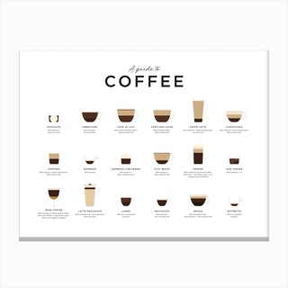 Coffee Landscape Canvas Print