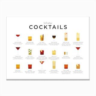 Whiskey Cocktails Landscape Canvas Print