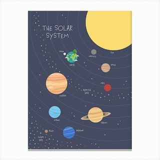 Solar System For Kids Canvas Print