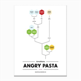 Angry Pasta Canvas Print
