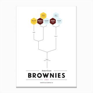 Brownies Canvas Print