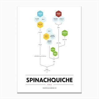 Spinachquiche Canvas Print