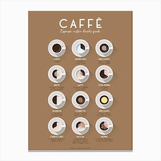 Espresso Coffee Drinks Guide Canvas Print