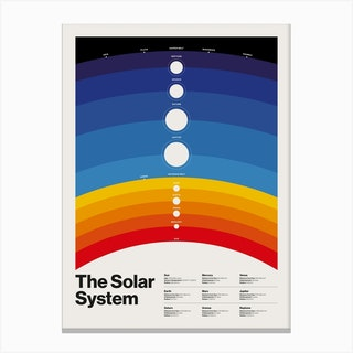 The Colored Solar System Canvas Print