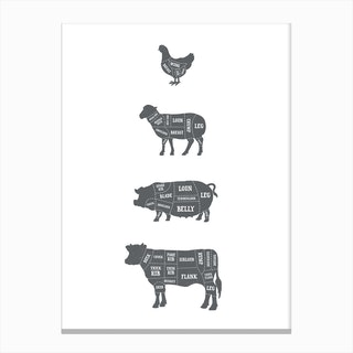 Butcher Chart (White) Canvas Print