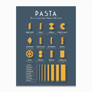 Pasta Shapes And Sauce Pairings Canvas Print