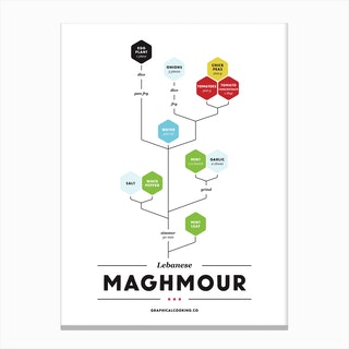 Maghmour Canvas Print