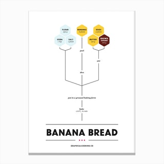 Banana Bread Canvas Print
