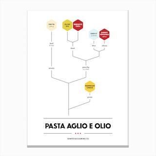 Pasta Aglio e Olio Canvas Print