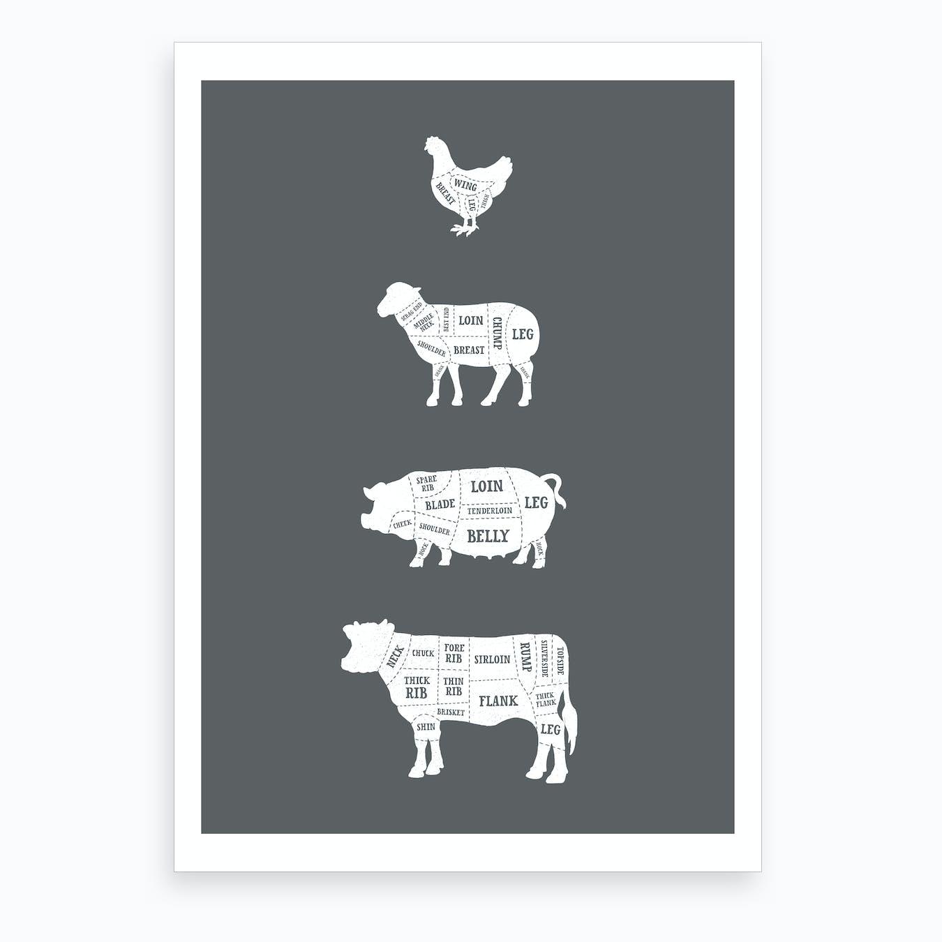 Butcher Chart (Solid) Art Print