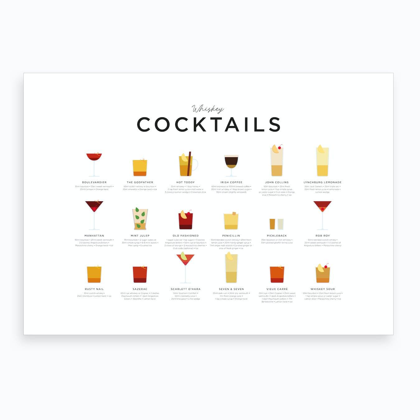 Whiskey Cocktails Landscape Art Print