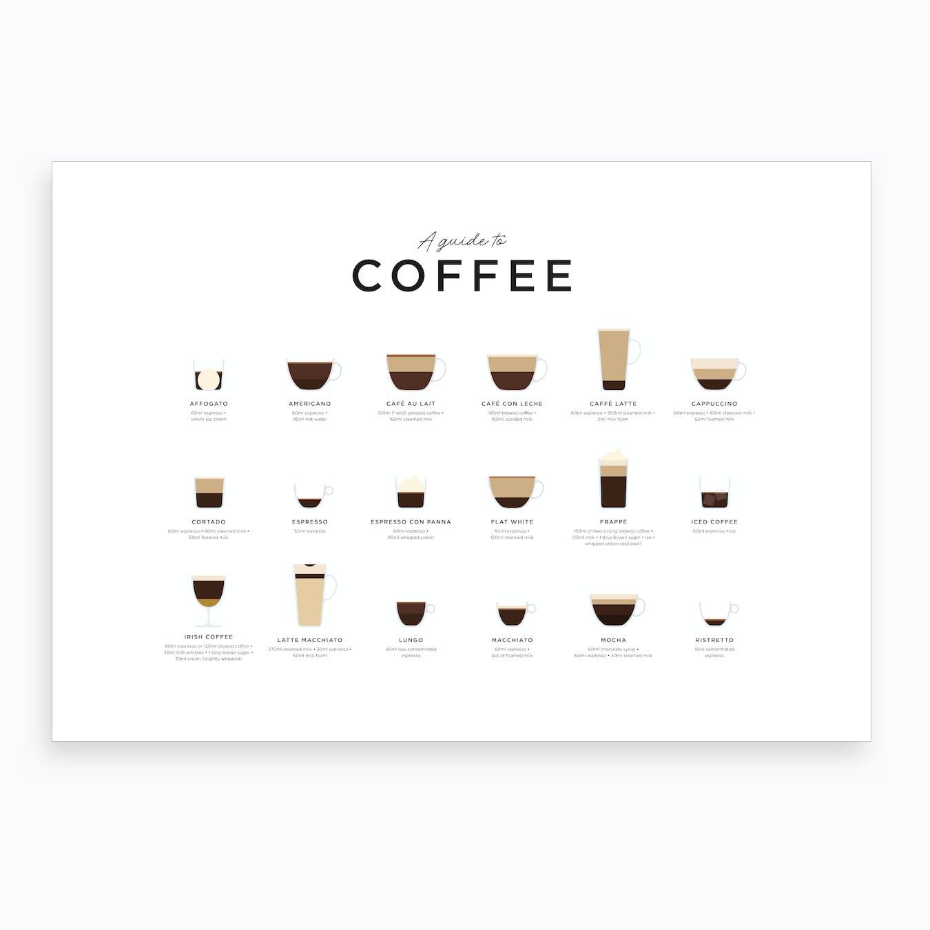 Coffee Landscape Art Print