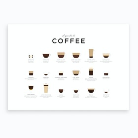 Coffee Landscape Art Print