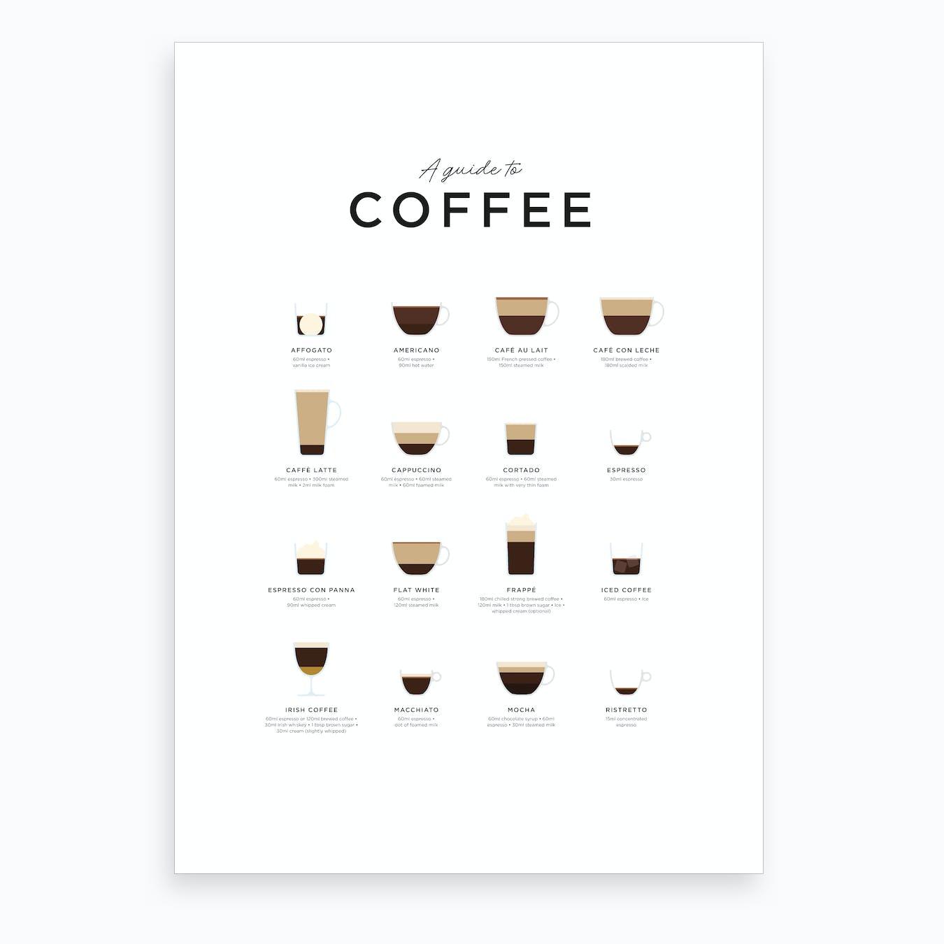 Coffee X Art Print
