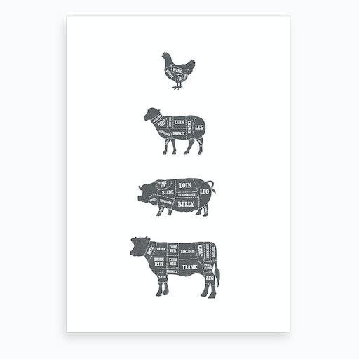 Butcher Chart (White) Art Print