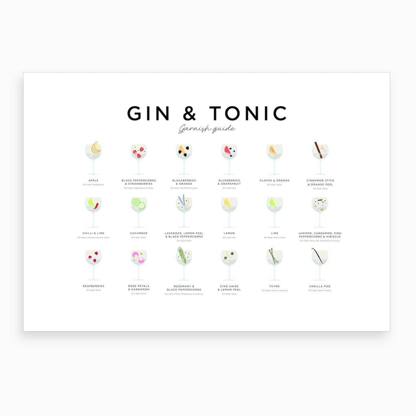 Gin and Tonic Landscape Art Print
