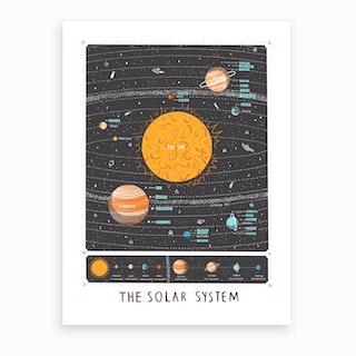 Solar System Map Print Art Print